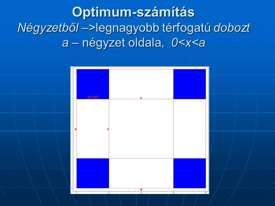 Optimum-számítás Négyzetből –>legnagyobb térfogatú dobozt a – négyzet oldala, 0<x<a