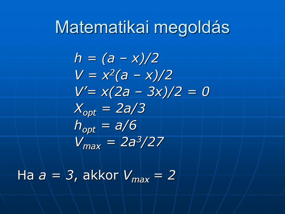 Matematikai megoldás h = (a – x)/2 V = x2(a – x)/2