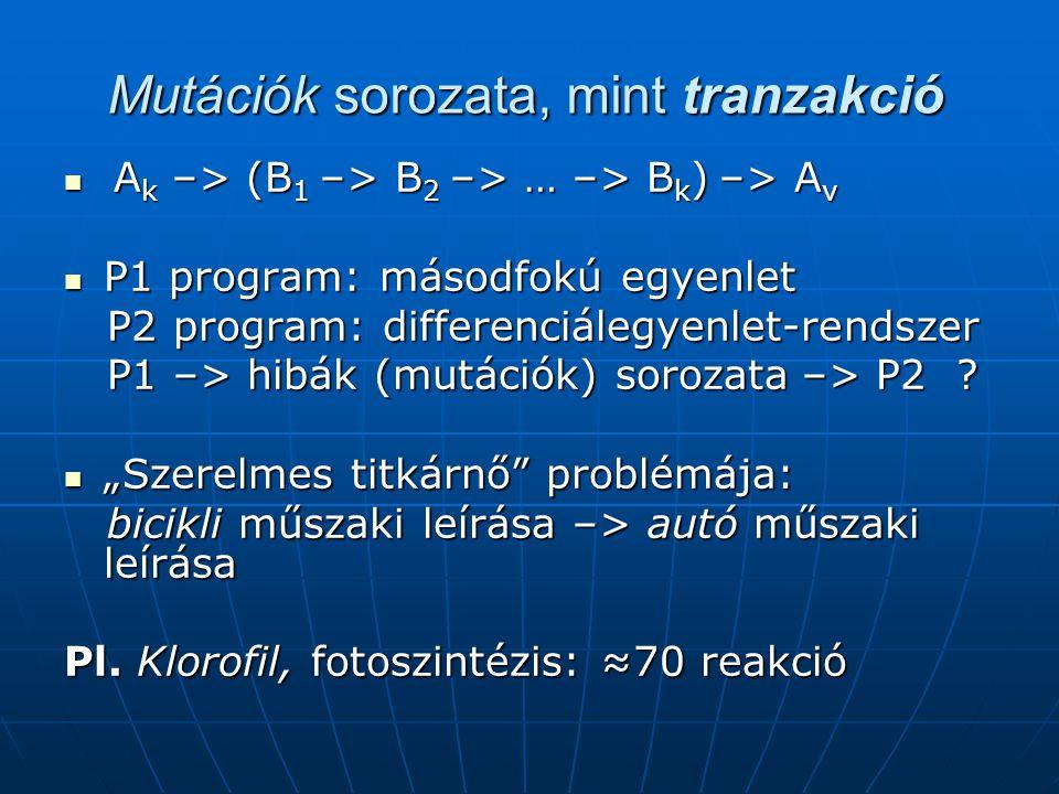 Mutációk sorozata, mint tranzakció