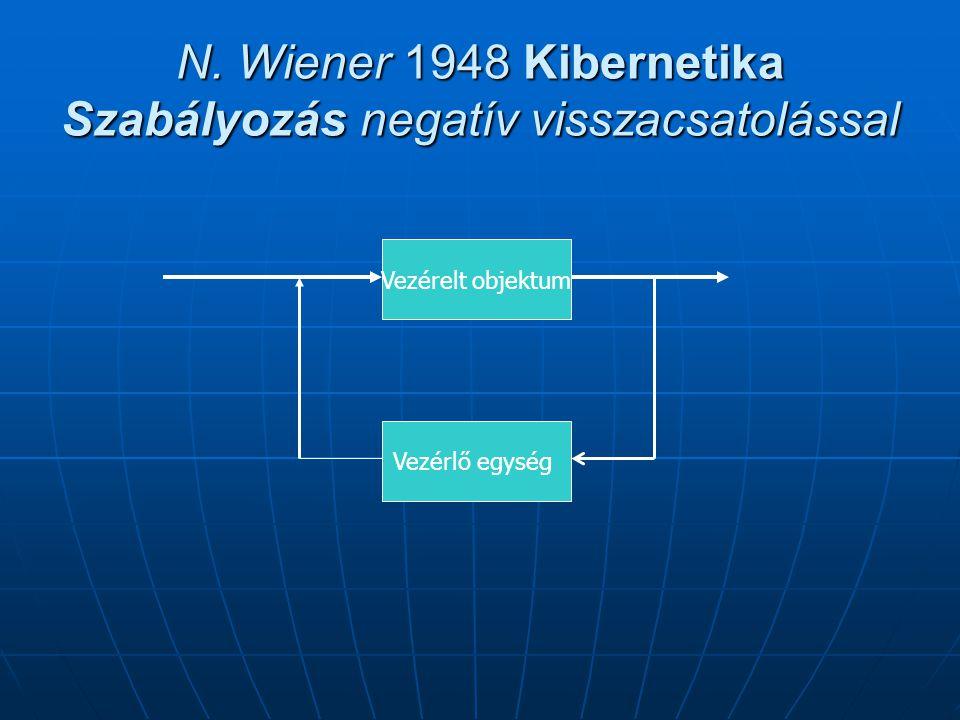 N. Wiener 1948 Kibernetika Szabályozás negatív visszacsatolással
