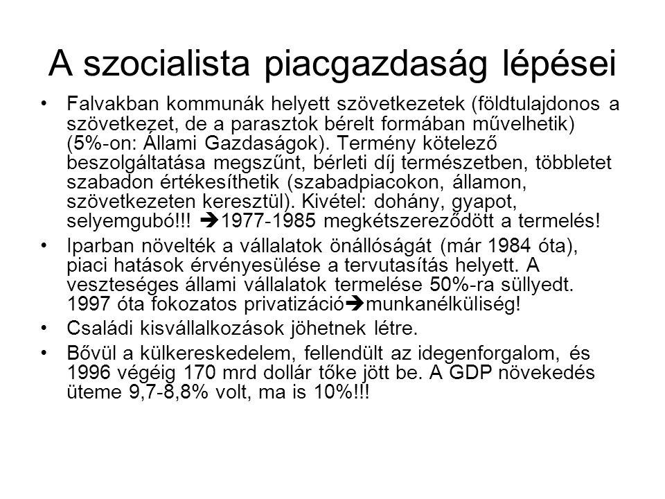 A szocialista piacgazdaság lépései