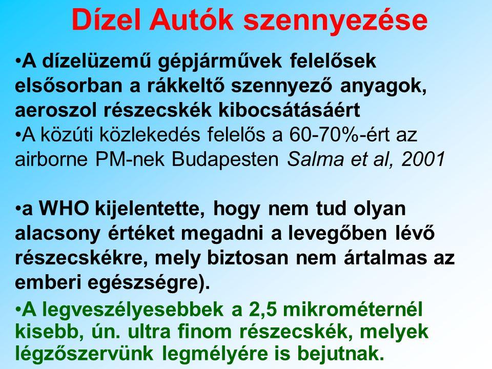 Dízel Autók szennyezése