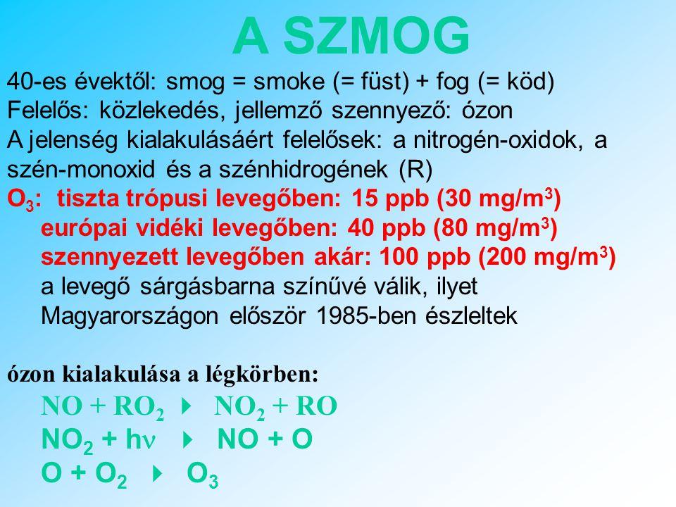 A SZMOG NO + RO2 4 NO2 + RO NO2 + hn 4 NO + O O + O2 4 O3