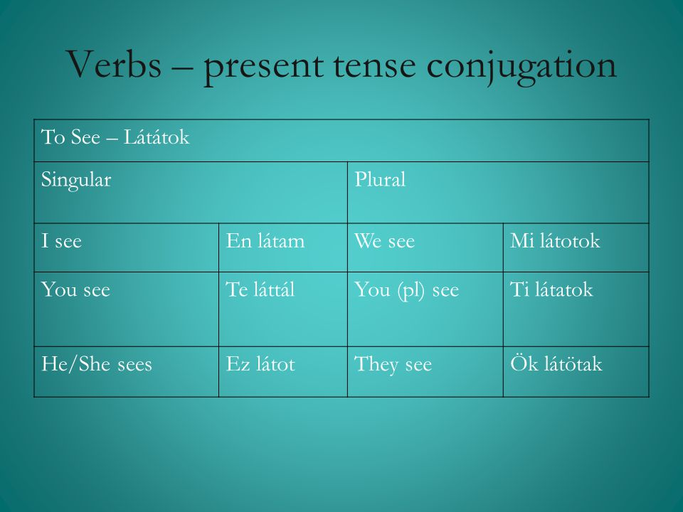 Verbs – present tense conjugation