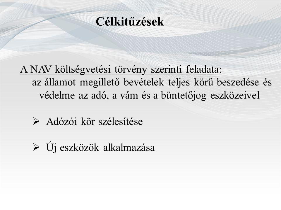 Célkitűzések A NAV költségvetési törvény szerinti feladata: