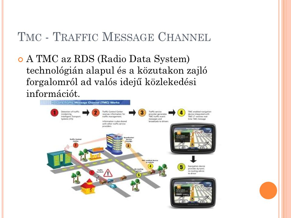Tmc - Traffic Message Channel