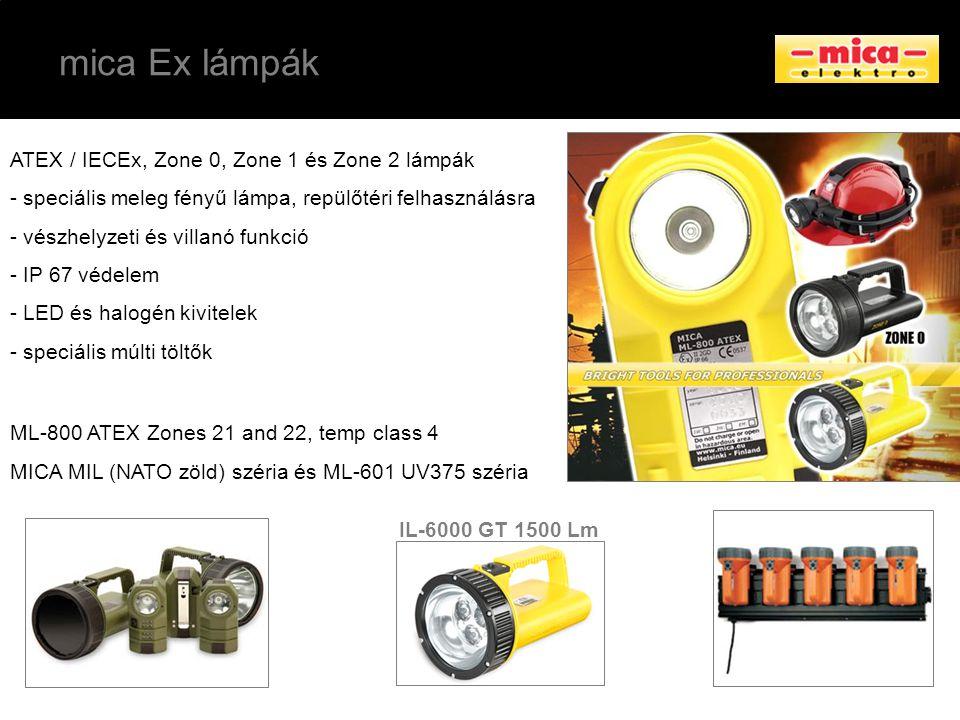 mica Ex lámpák ATEX / IECEx, Zone 0, Zone 1 és Zone 2 lámpák