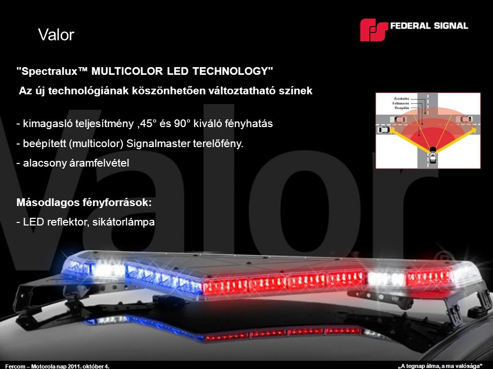Valor Spectralux™ MULTICOLOR LED TECHNOLOGY