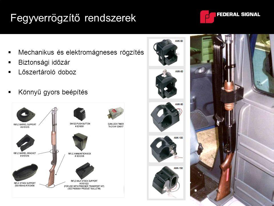 Fegyverrögzítő rendszerek