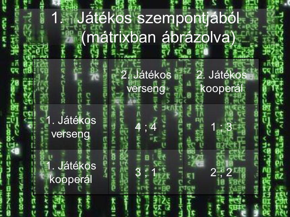 Játékos szempontjából (mátrixban ábrázolva)