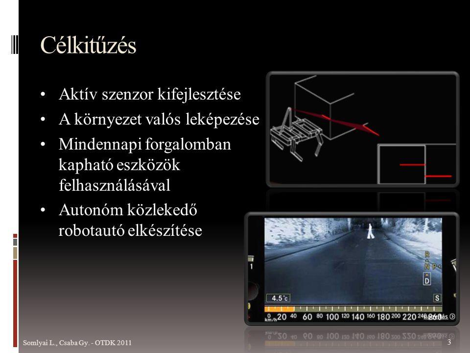 Célkitűzés Aktív szenzor kifejlesztése A környezet valós leképezése