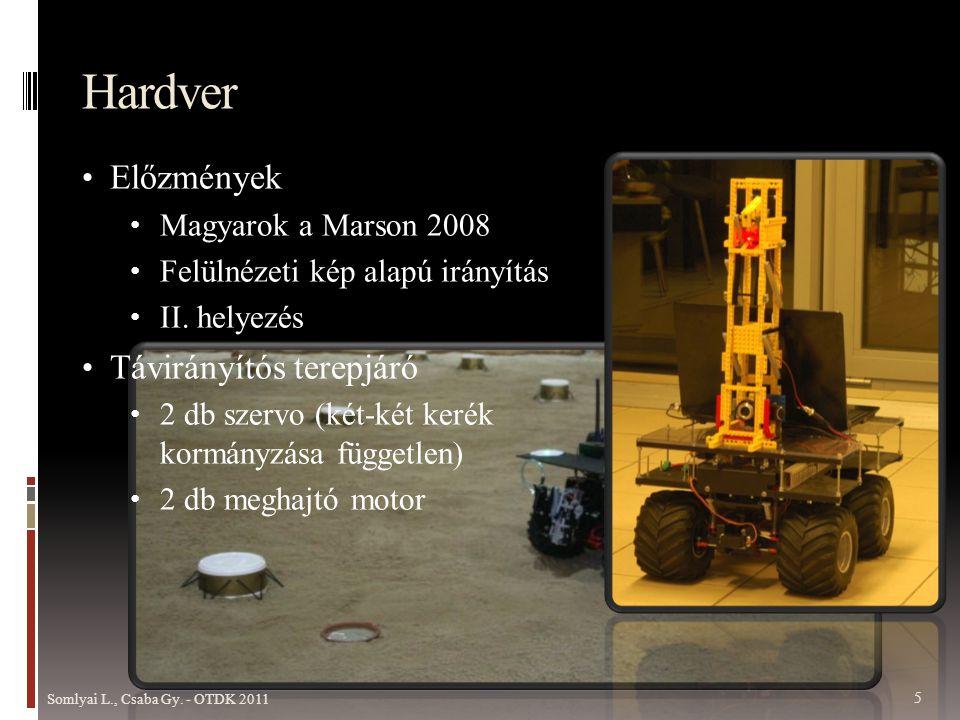 Hardver Előzmények Távirányítós terepjáró Magyarok a Marson 2008