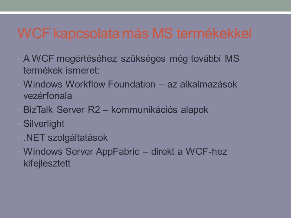 WCF kapcsolata más MS termékekkel