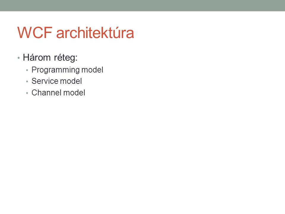 WCF architektúra Három réteg: Programming model Service model