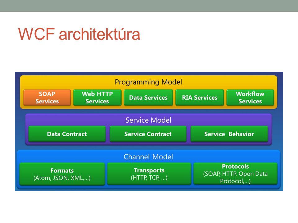WCF architektúra
