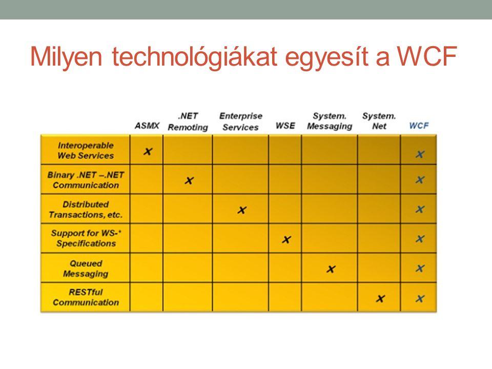 Milyen technológiákat egyesít a WCF
