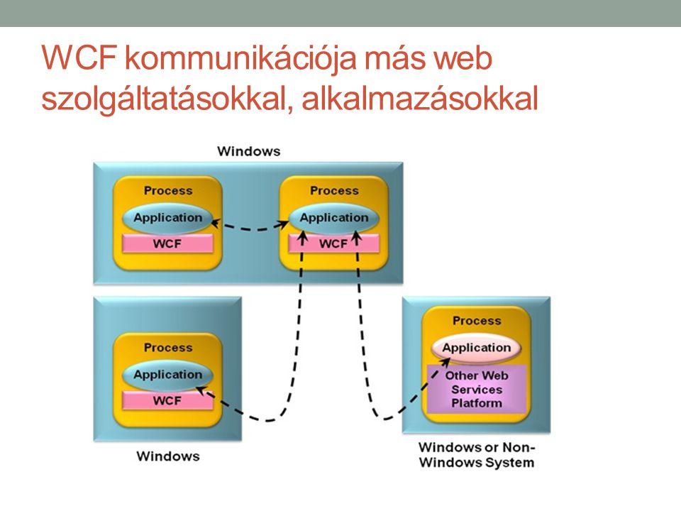 WCF kommunikációja más web szolgáltatásokkal, alkalmazásokkal