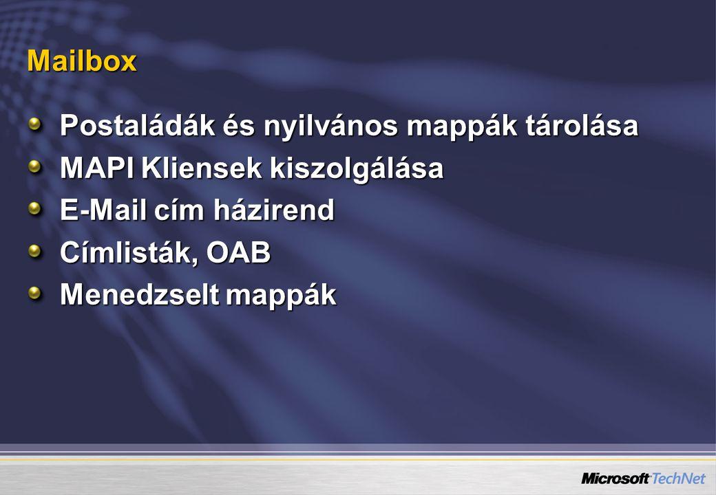 Postaládák és nyilvános mappák tárolása MAPI Kliensek kiszolgálása