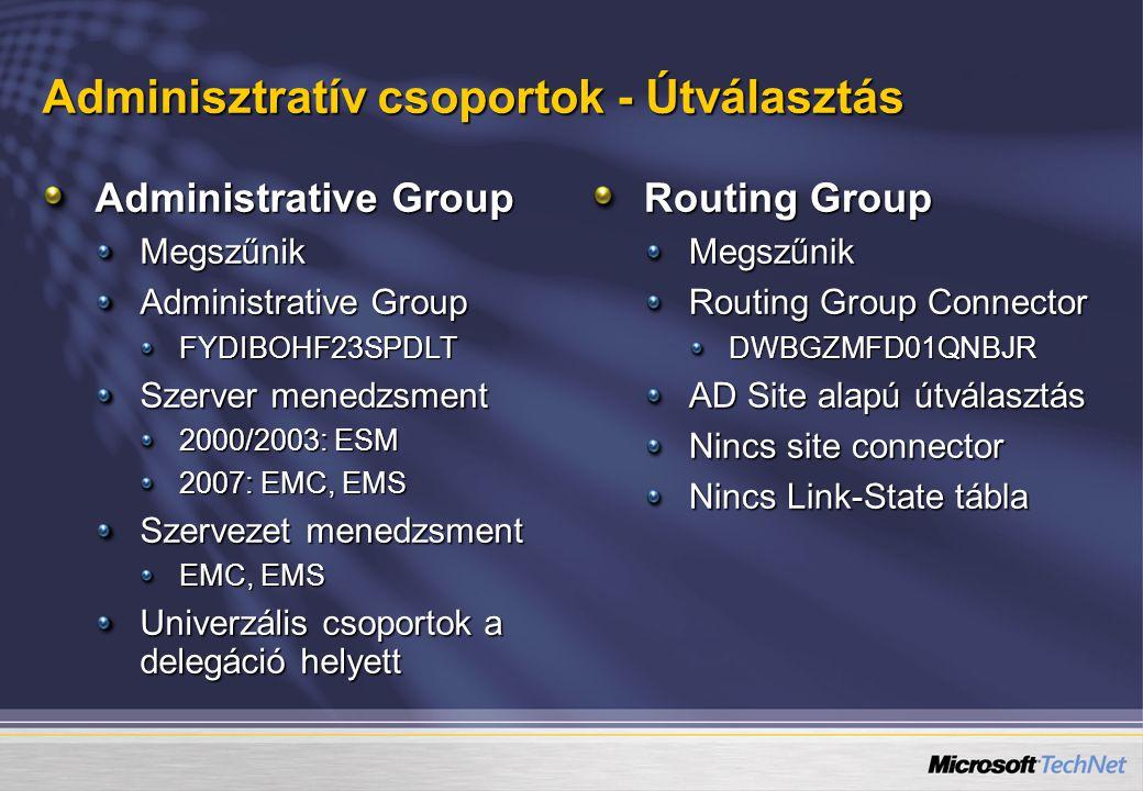 Adminisztratív csoportok - Útválasztás