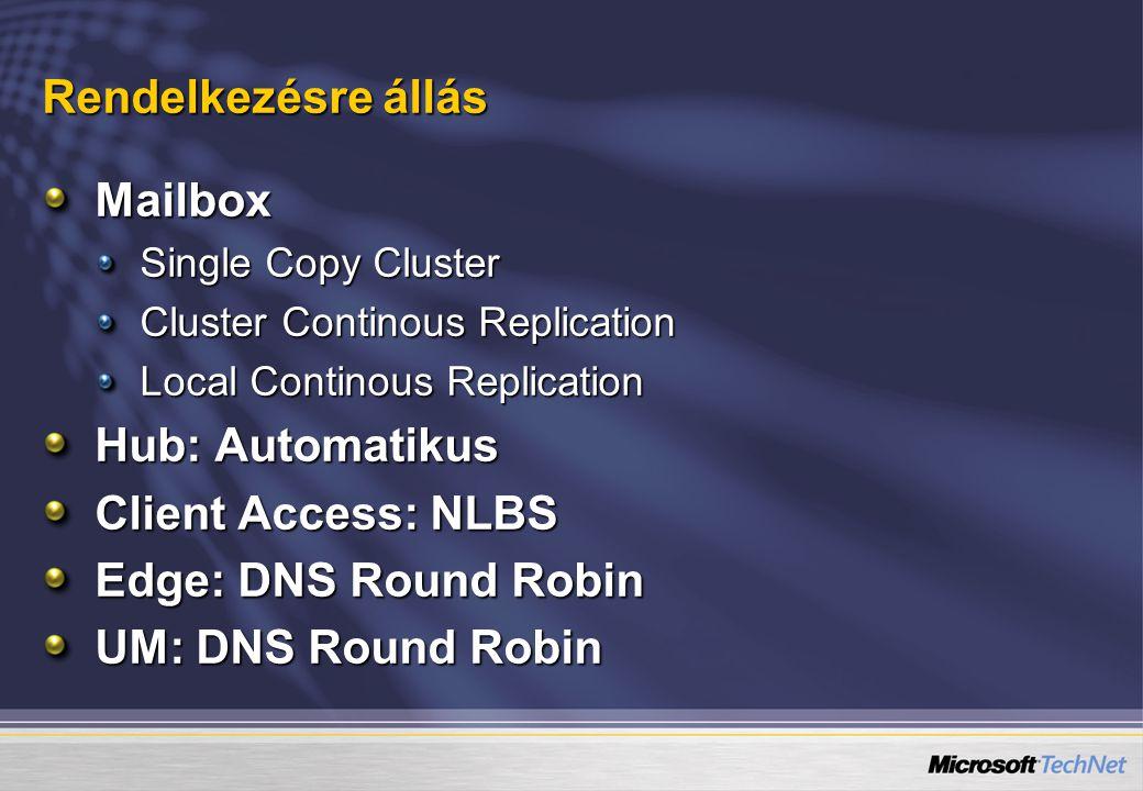 Rendelkezésre állás Mailbox Hub: Automatikus Client Access: NLBS