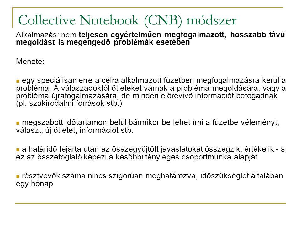 Collective Notebook (CNB) módszer