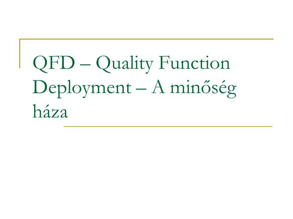 QFD – Quality Function Deployment – A minőség háza