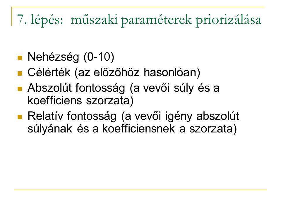 7. lépés: műszaki paraméterek priorizálása