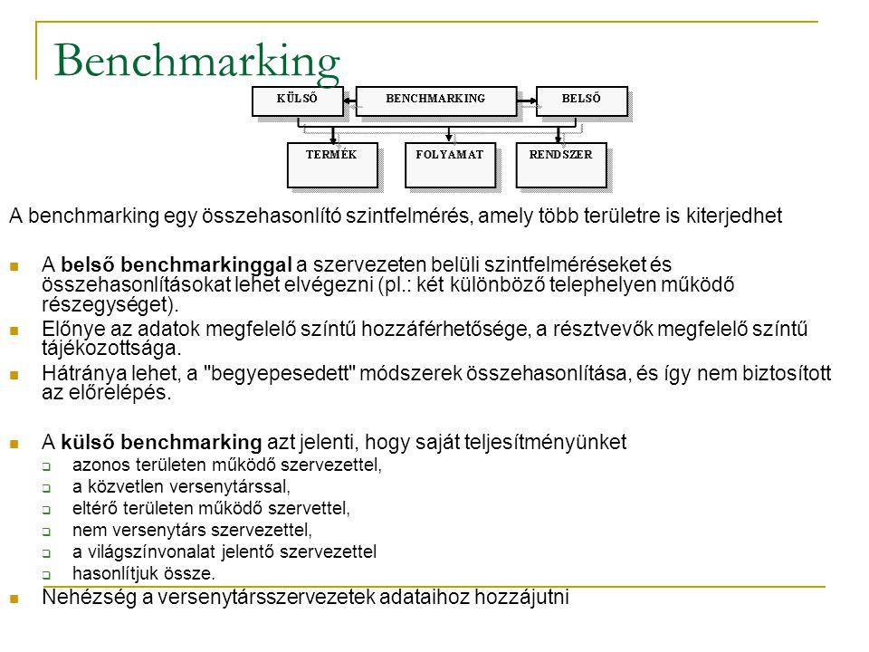Benchmarking A benchmarking egy összehasonlító szintfelmérés, amely több területre is kiterjedhet.