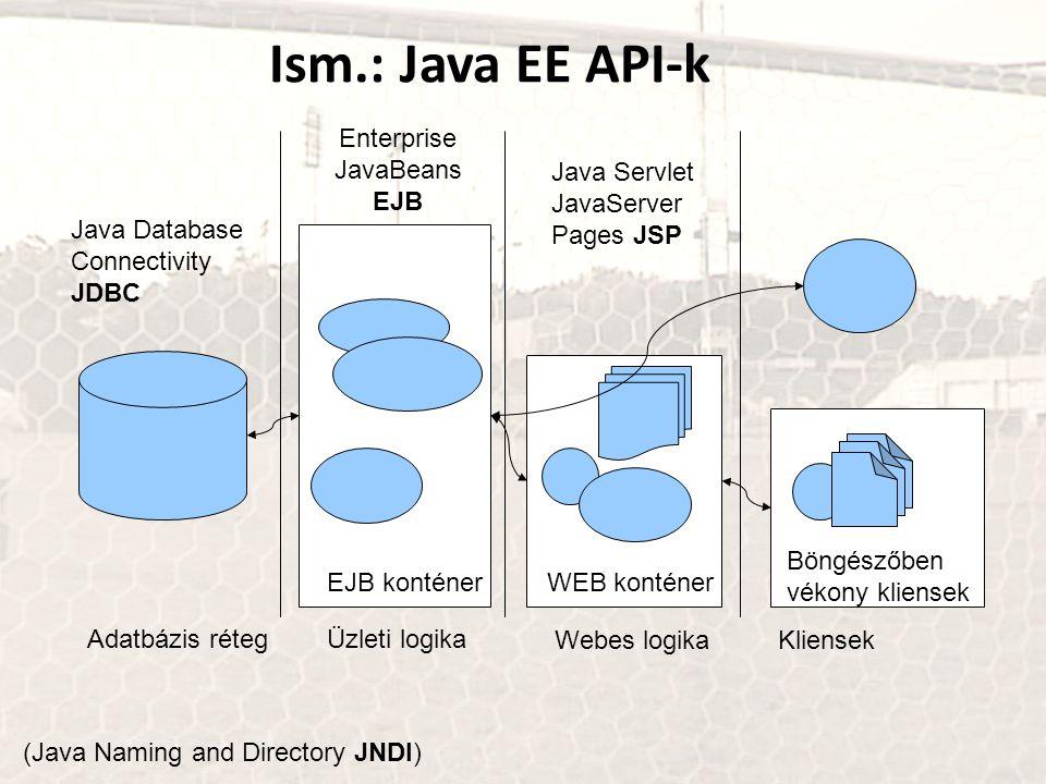 Ism.: Java EE API-k Enterprise JavaBeans EJB Java Servlet