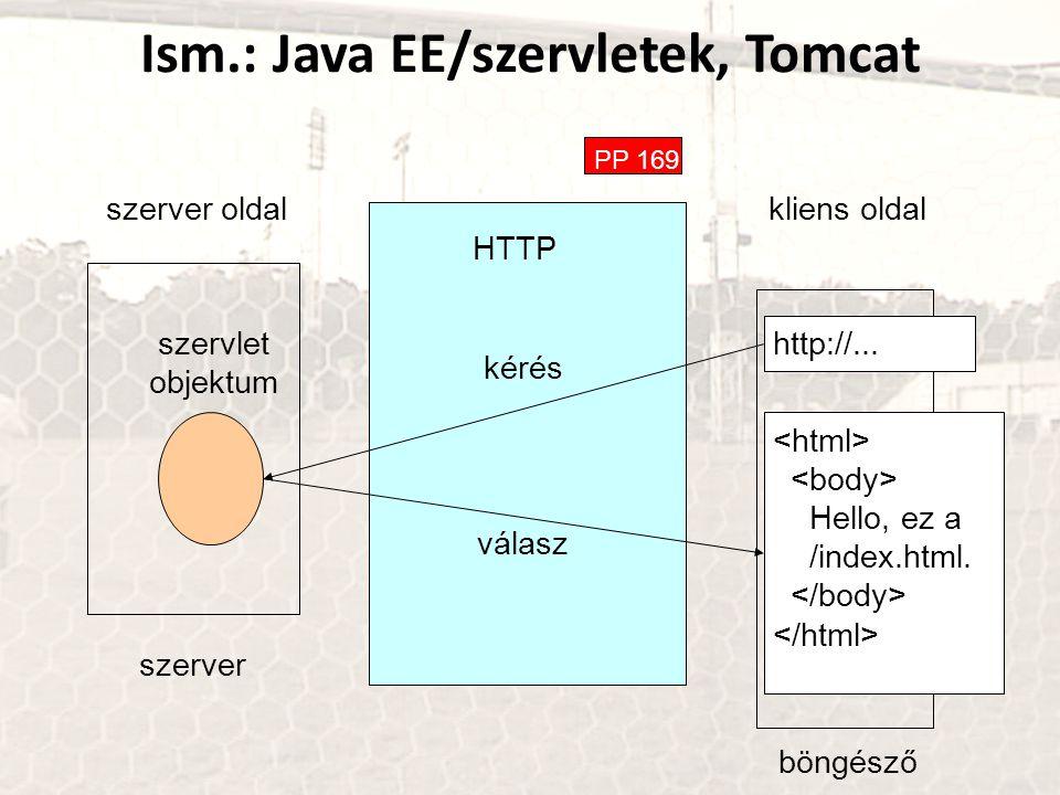 Ism.: Java EE/szervletek, Tomcat