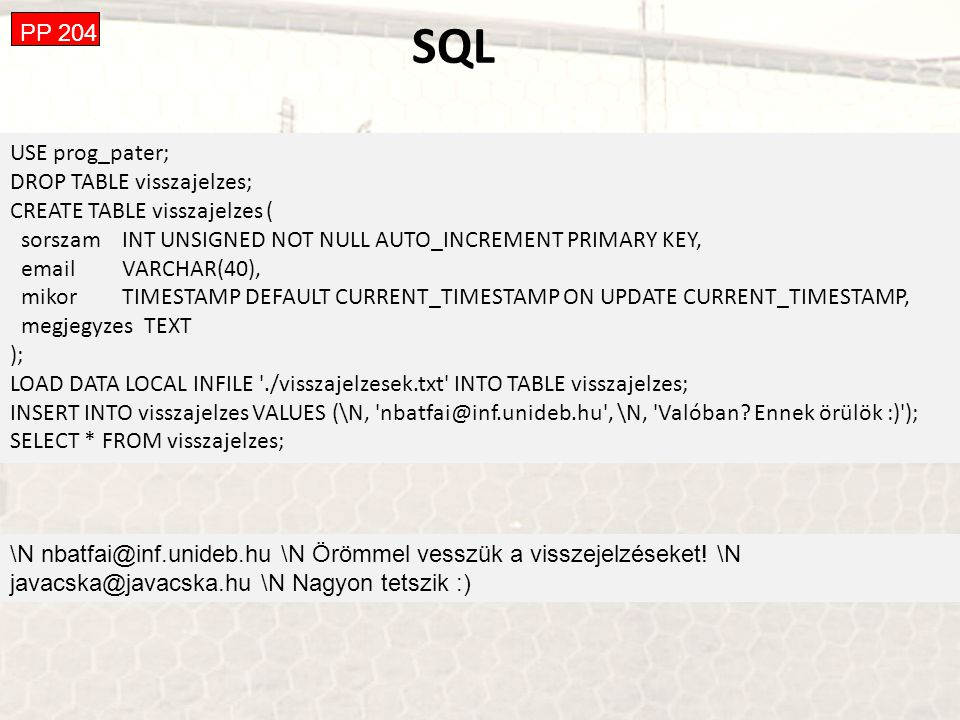 SQL PP 204 USE prog_pater; DROP TABLE visszajelzes;