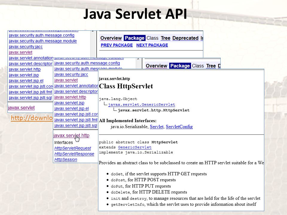 Java Servlet API http://download.oracle.com/javaee/6/api/javax/servlet/package-summary.html