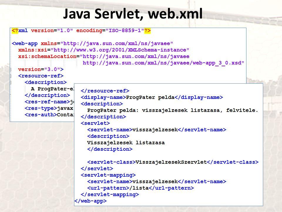 Java Servlet, web.xml