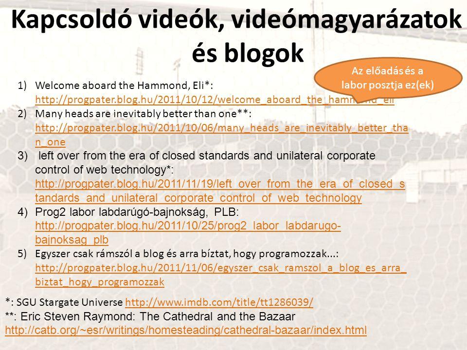 Kapcsoldó videók, videómagyarázatok és blogok