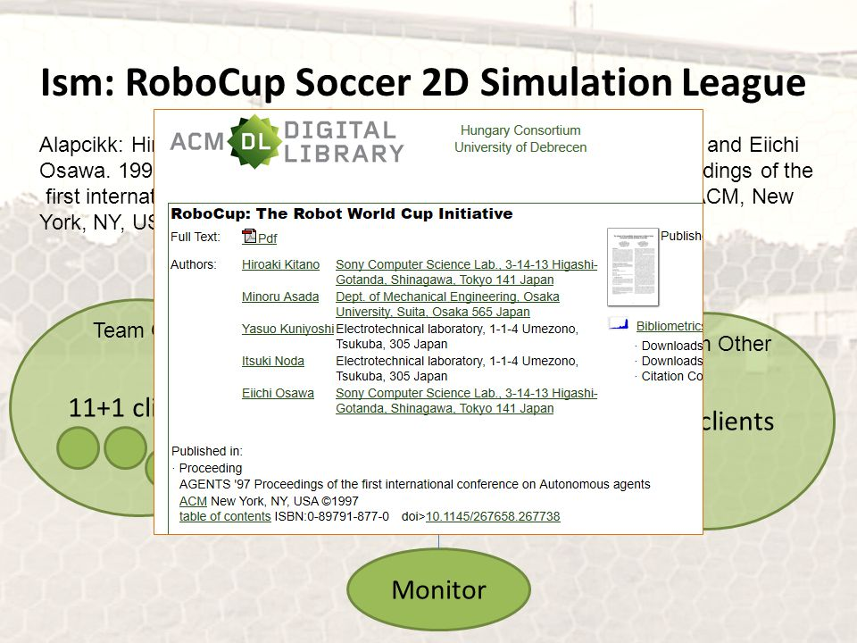 Ism: RoboCup Soccer 2D Simulation League