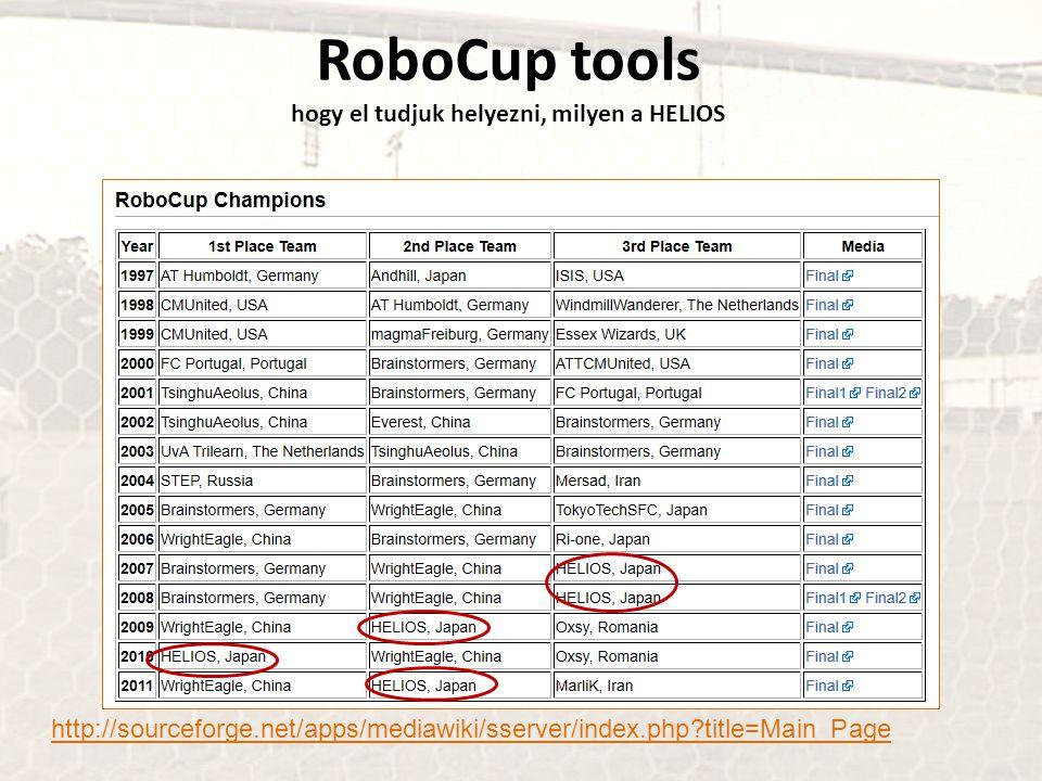 RoboCup tools hogy el tudjuk helyezni, milyen a HELIOS