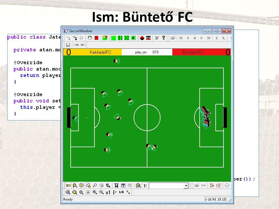 Ism: Büntető FC