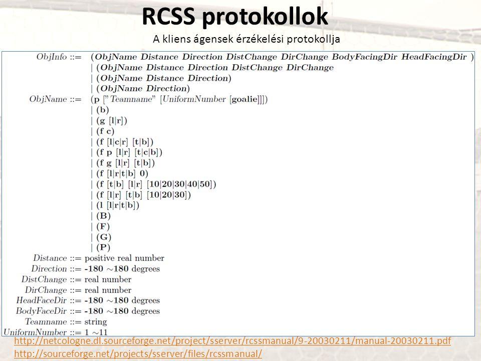 RCSS protokollok A kliens ágensek érzékelési protokollja