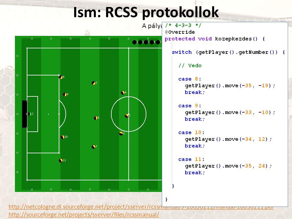 Ism: RCSS protokollok A pálya