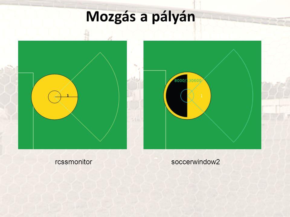 Mozgás a pályán rcssmonitor soccerwindow2