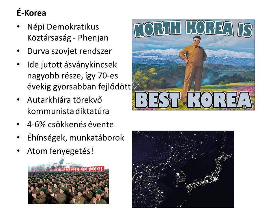 É-Korea Népi Demokratikus Köztársaság - Phenjan. Durva szovjet rendszer.