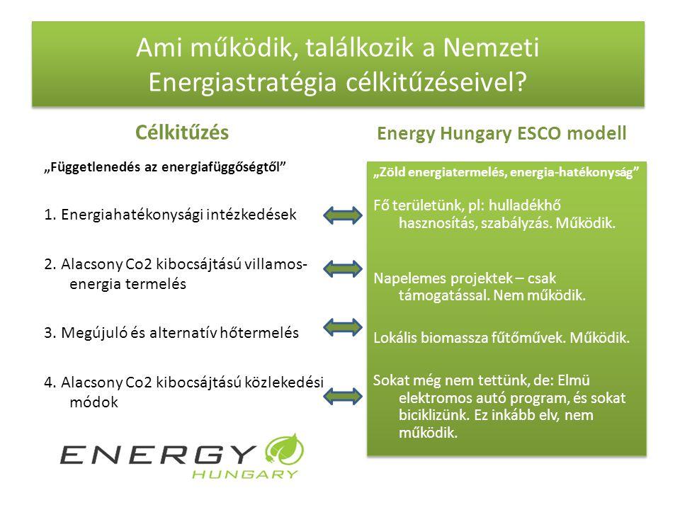 Ami működik, találkozik a Nemzeti Energiastratégia célkitűzéseivel