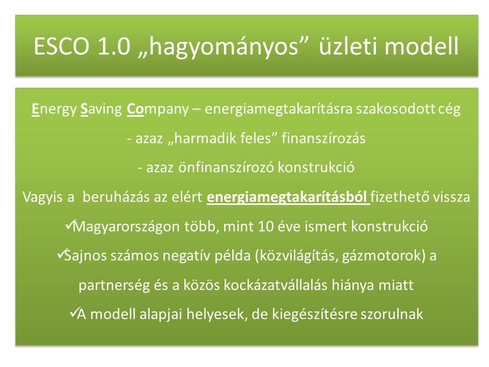 """ESCO 1.0 """"hagyományos üzleti modell"""