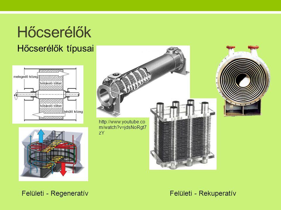 Hőcserélők Hőcserélők típusai Felületi - Regeneratív
