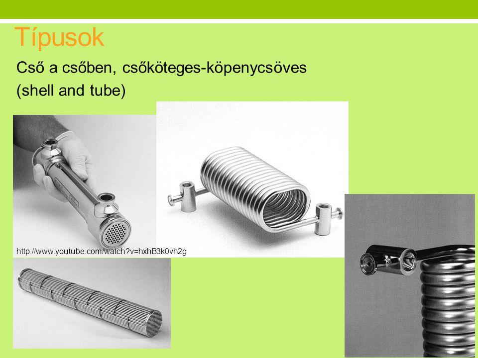 Típusok Cső a csőben, csőköteges-köpenycsöves (shell and tube)
