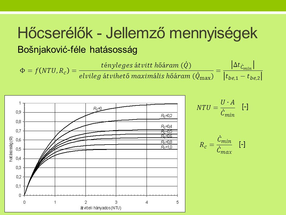 Hőcserélők - Jellemző mennyiségek