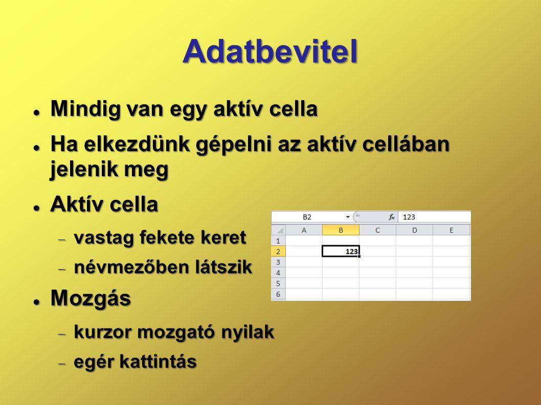 Adatbevitel Mindig van egy aktív cella