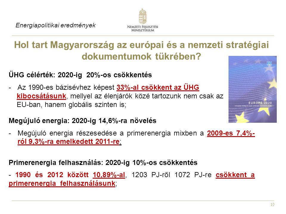 Energiapolitikai eredmények