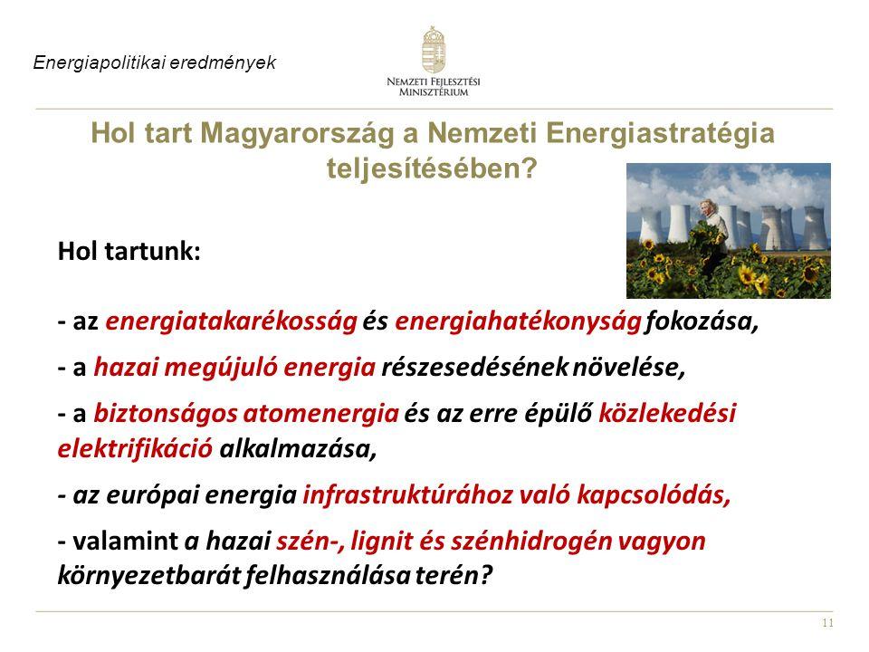 Hol tart Magyarország a Nemzeti Energiastratégia teljesítésében