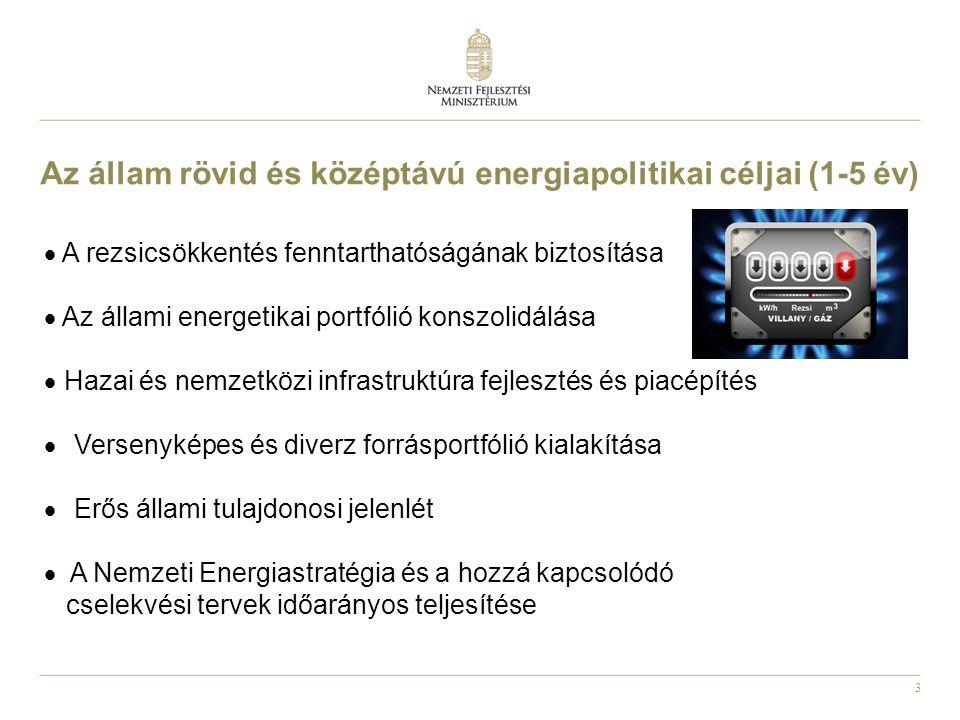 Az állam rövid és középtávú energiapolitikai céljai (1-5 év)